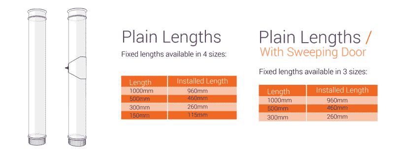 316 Lengths