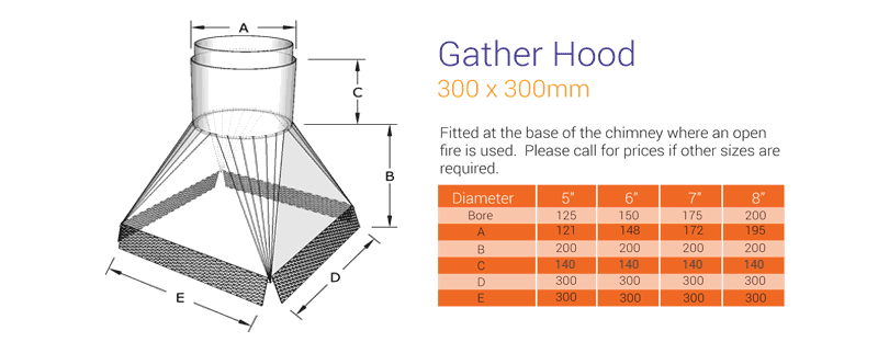 Gatherhood 300x300