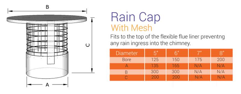 Rain Cap With mesh