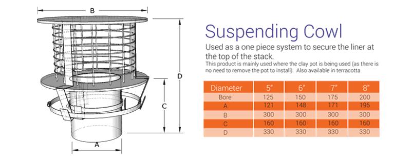 Suspending Cowl