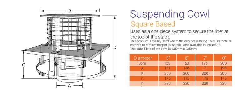 Square based suspending Cowl