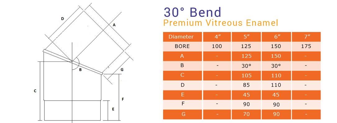 30 bend premium vitreous