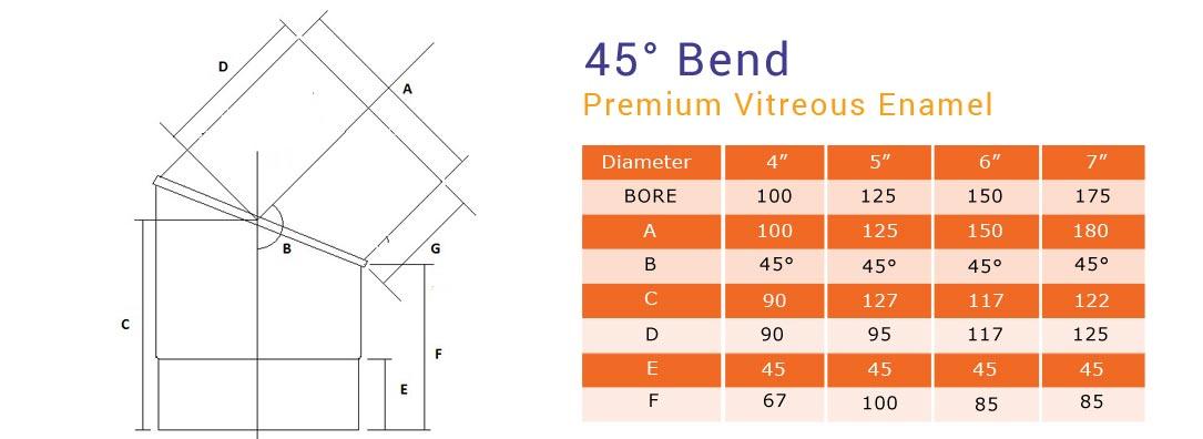45 deg bend premium vitreous