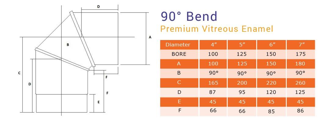 90 deg bend premium vitreous