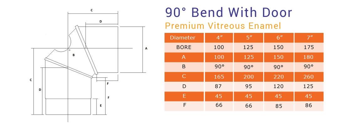 90 bend with door premium vitreous