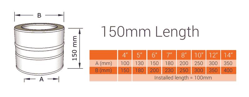 150mm Twin Wall Length