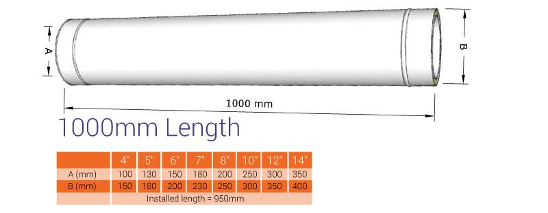 1000mm Twin wall length