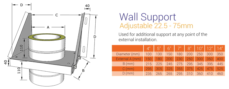 adjustable wall support