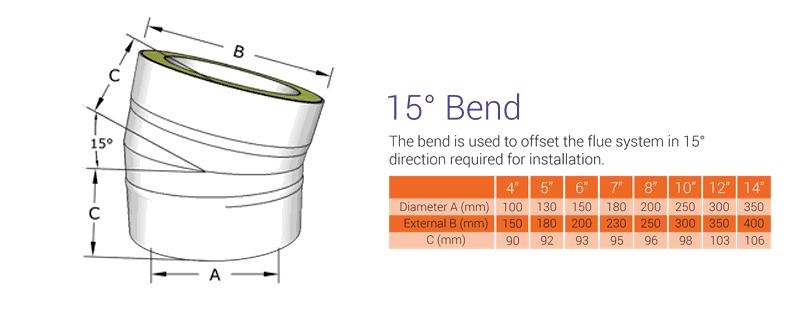 15 Degree Twin Wall Bend