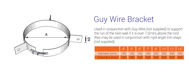 Guy Wire Bracket Twin Wall
