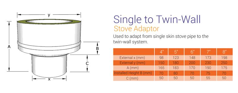 Single to Twin wall Flue Adaptor