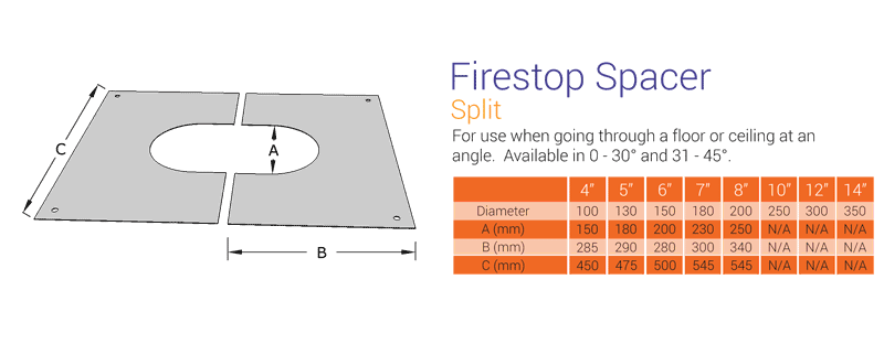 split firestop spacer twin wall