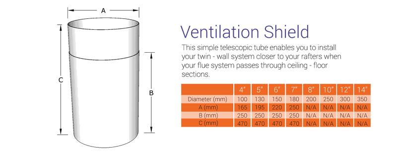 Ventilation Shield Twin wall