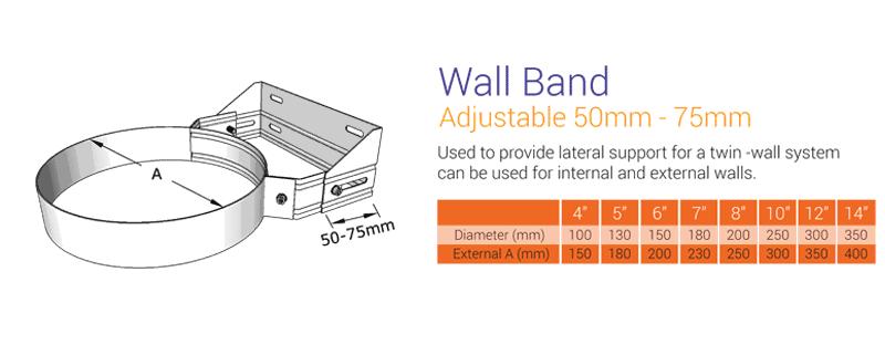 Adjustable Wall band 50mm - 75mm